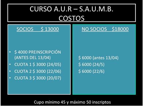 Círculo Médico de Rosario - Curso de Ecografía en Obstetricia y ...